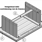 Tafels zelf maken bouwtekening voor steigerhout for Zelf tuintafel maken van steigerhout