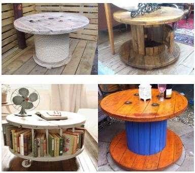 Ecologisch verantwoorde meubelen maken for Zelf tafel maken hout