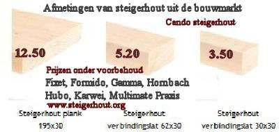 Bedwelming Steigerhout tuinmeubelen zelf maken, gratis bouwtekeningen. PG55
