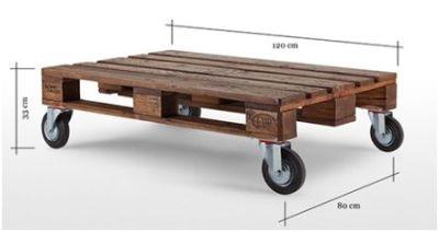 Tafels zelf maken van steigerplanken of pallets