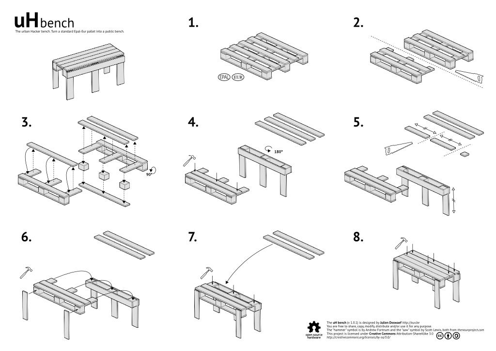 Tuinbank van pallets, houten bankje zelf maken