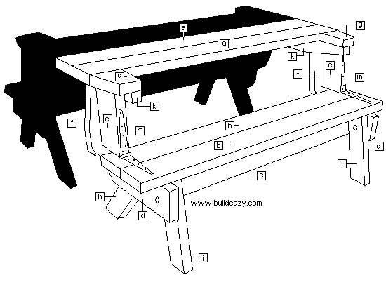 Picknicktafel inklapbaar en te gebruiken als 2 losse bankjes - Zitbank cabriolet ...
