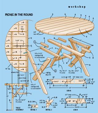 Tip top picknicktafel zelf maken