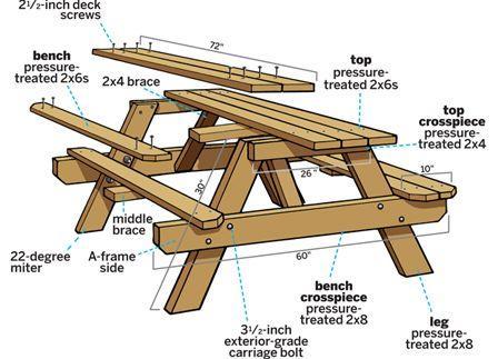 Bouwtekening Picknicktafels Steigerhout Pallets En Buizen