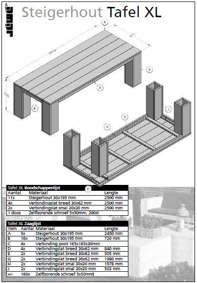 Steigerhout tafels bouwtekeningen en beschrijving hoe je for Zelf tuintafel maken van steigerhout