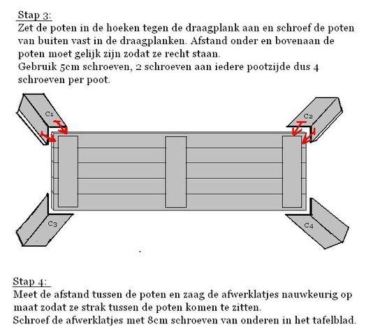 Favoriete Steigerhout tafels bouwtekeningen en beschrijving hoe je een tafel ZB29