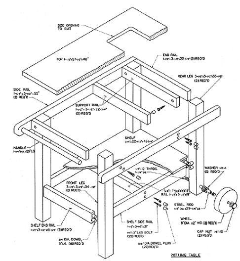 Extreem Voorbeelden om zelf een tuiniertafel te maken, gratis PK08