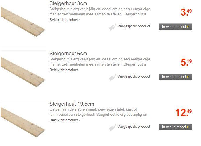 Tuintafel Steigerhout Praxis.Steigerhout Planken Kopen Nieuw En Oud Hout