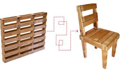 Zelf tuinmeubelen maken van oude pallets for Zelf meubels maken van hout
