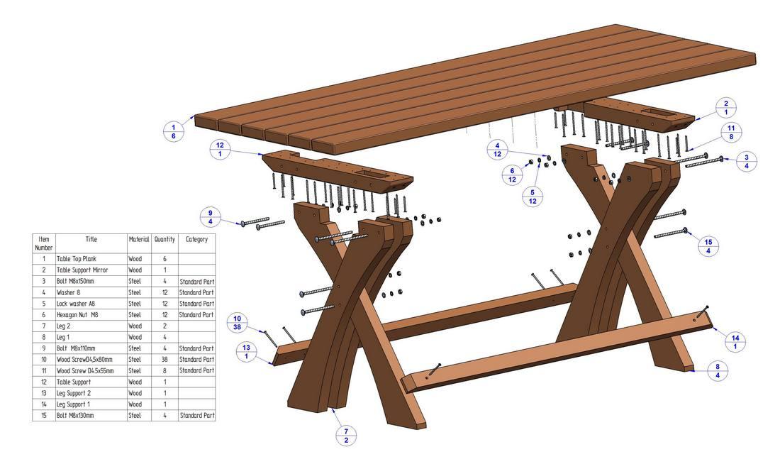 Tuintafels om zelf te maken for Tuintafel steigerhout bouwpakket