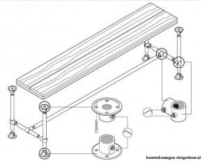 Bouwtekeningen voor steigerhout steigerbuis en pallets Steigerhouten tafel met steigerbuizen zelf maken