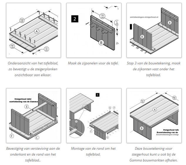 Tuintafel om zelf te maken naar aanleiding van een simpele bouwtekening voor steigerhout.