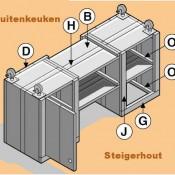 Buitenkeuken bouwtekening om zelf te maken van steigerhout - Hoe je een centrum eiland keuken te maken ...