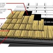 Bouwtekening voor een shingles dak van pallets.