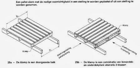 Pallets in een stelling met leggers plaatsen.