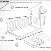 Monteer de planken van een pallet op een van tevoren gemaakt frame.