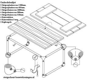 Tafeltje van steigerbuis om zelf te maken, gratis bouwtekening.