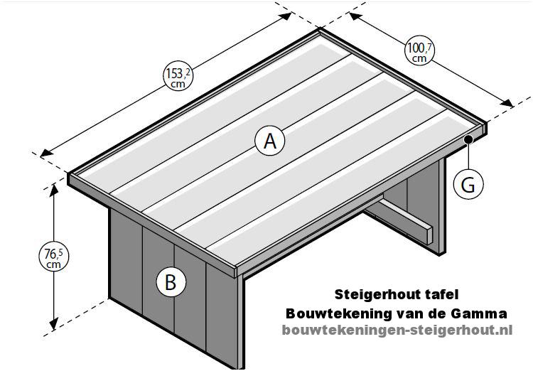 Tafels zelf maken bouwtekening voor steigerhout for Tuintafel steigerhout bouwpakket
